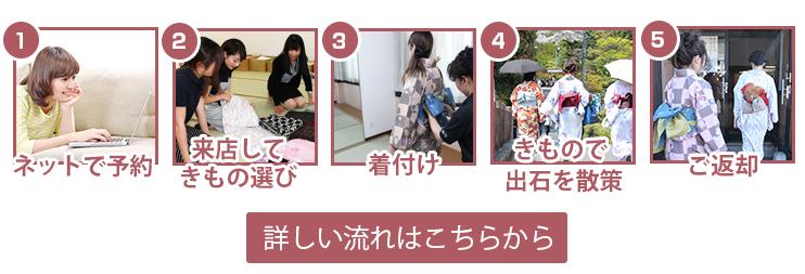 kimono_flow-s